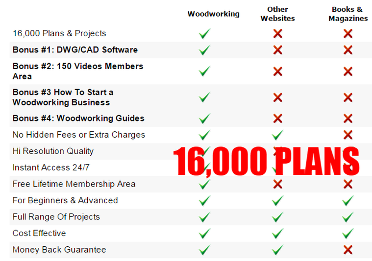 Software For Woodworking Plans Download Here